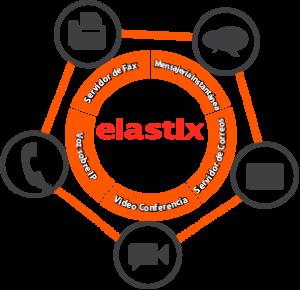 elastix-comunicaciones-unificadas
